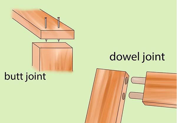 Không nên mua những đồ gỗ nội thất có chất lượng thấp