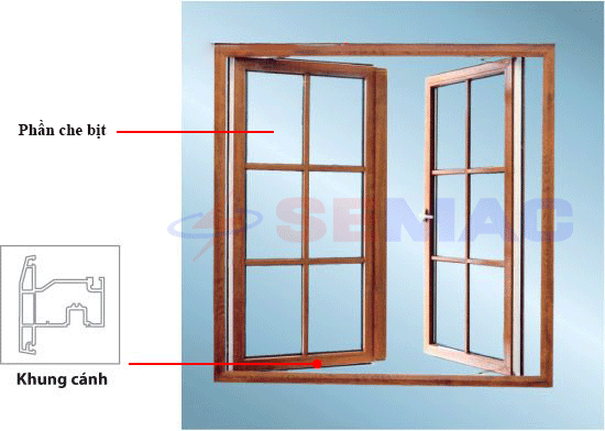 Cấu tạo cánh cửa gỗ