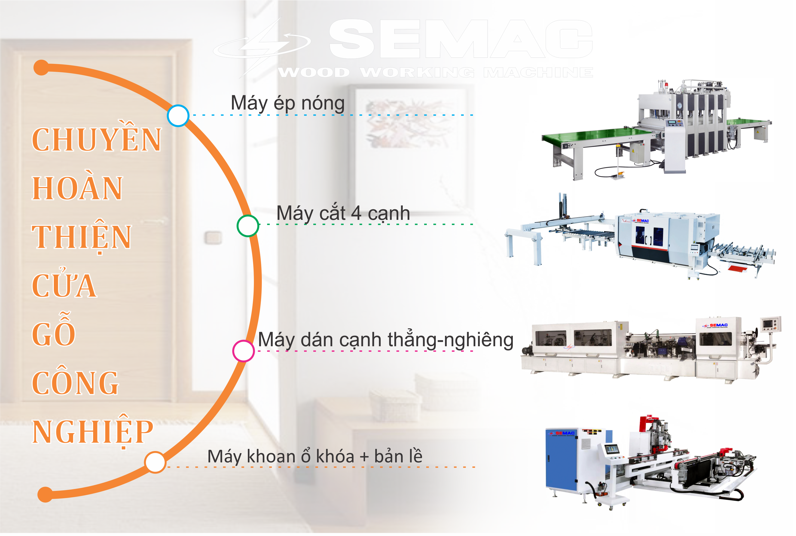 Chuyền máy Semac sản xuất cửa gỗ công nghiệp tự động hoàn toàn Chuyen-may-semac-san-xua-cua-go-cong-nghiep-eu-tu-dong-hoan-toan-4.0