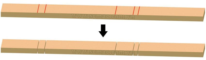 Cắt khuyết tật loại bỏ mắt gỗ